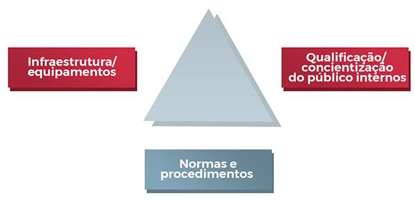 CONSULTORIA EM SEGURANÇA PATRIMONIAL